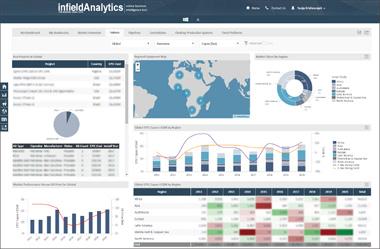 Africa Analytics